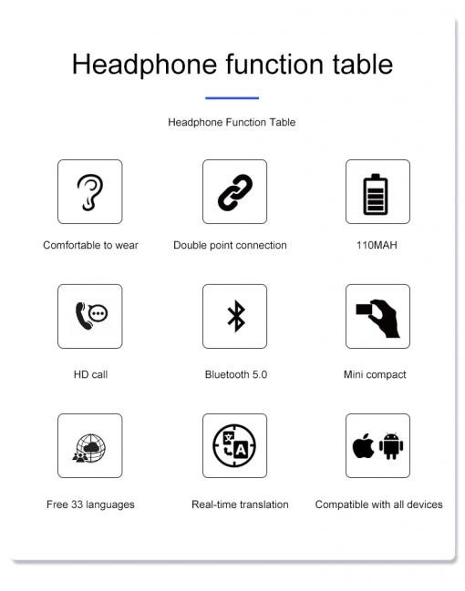 Newplay bluetooth headsett hörlur med översättning 30 språk 21